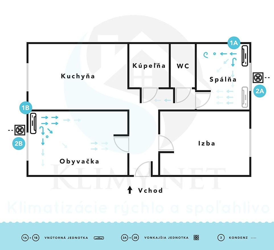 2 monosplit klimatizacie na vychladenie 3 izboveho bytu