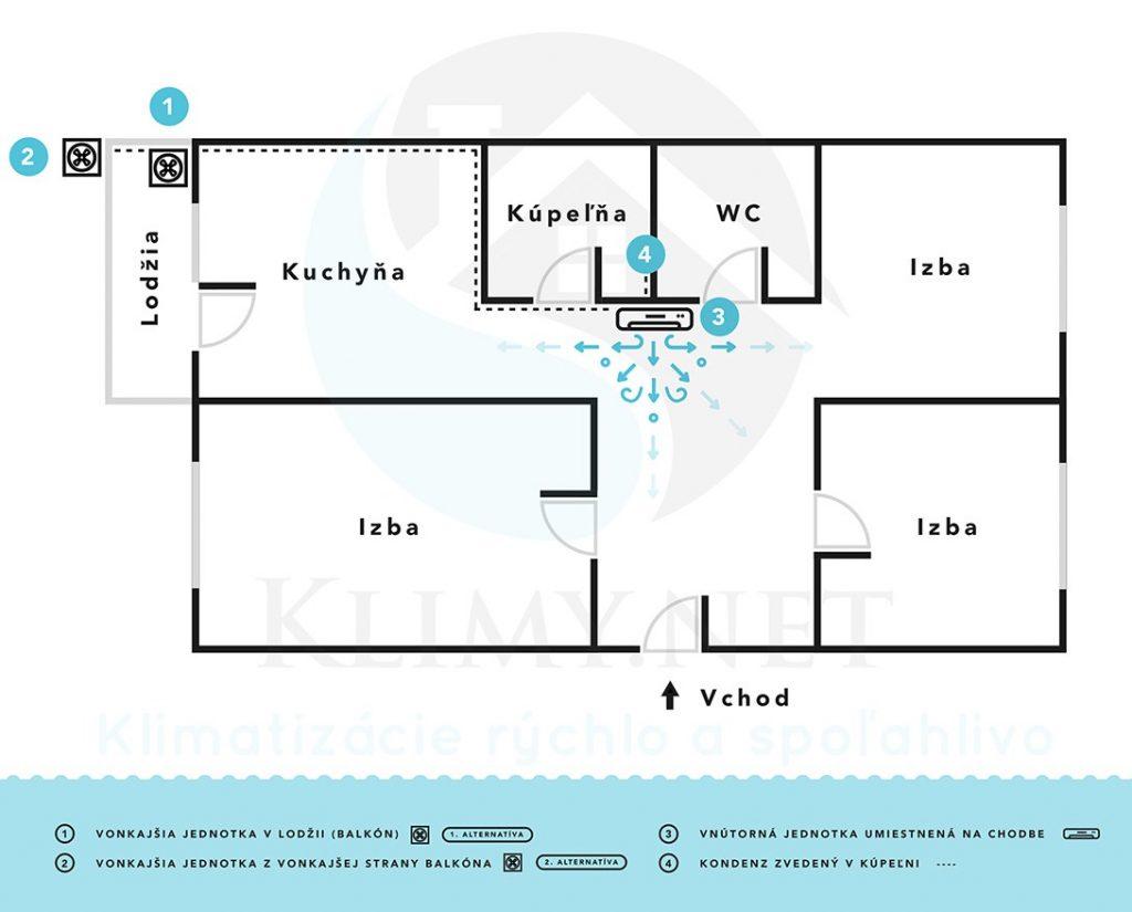 Jedna klimatizacie pre cely byt s kondenzom v kupelni