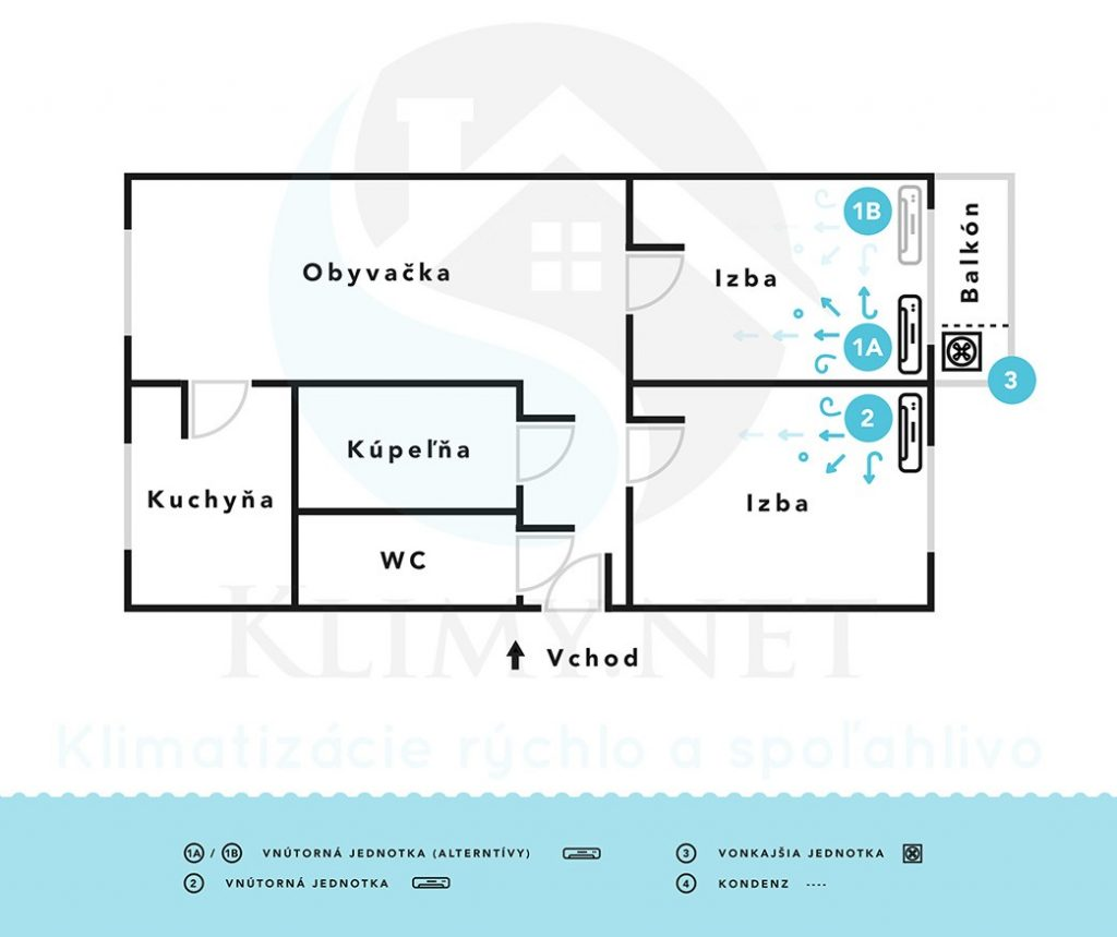 Multisplit klimatizacia 3 izbovy byt