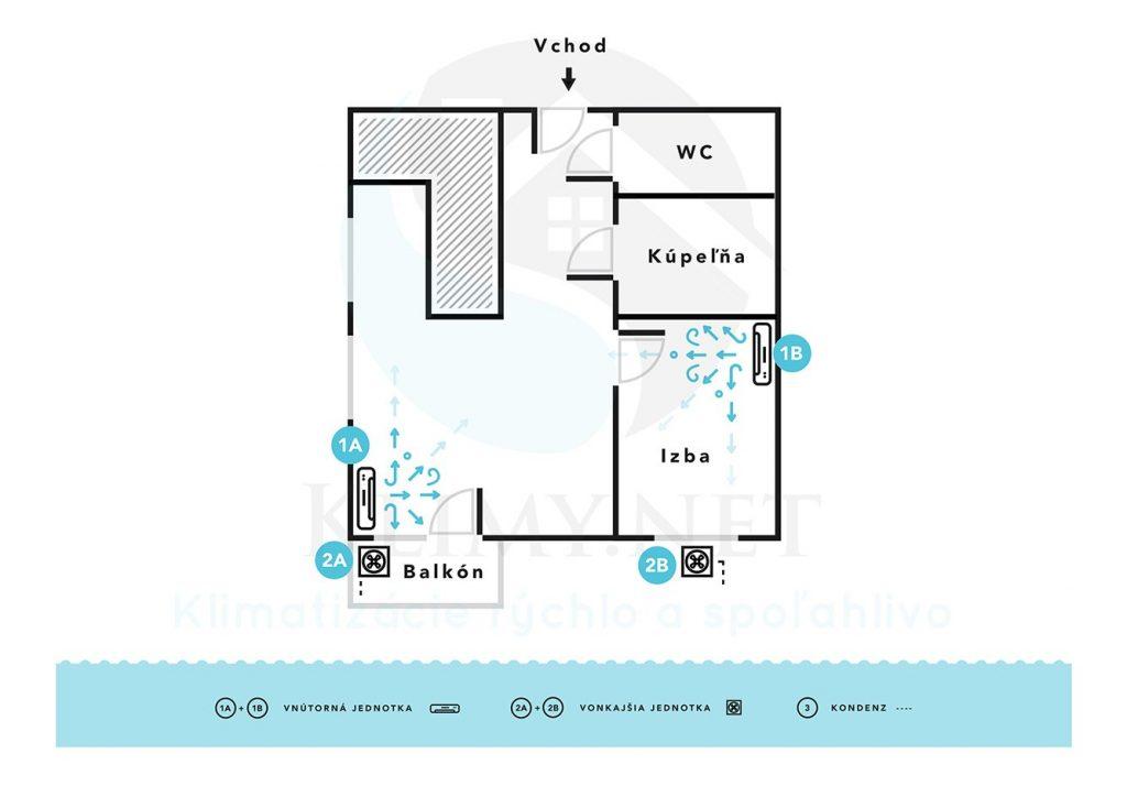 Monosplit klimatizacia pre 3 izbovy byt pod strechou